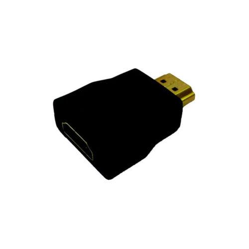 HDMI Surge Protectors